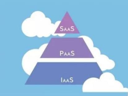 SaaS vs.PaaS vs.IaaS——市场走向