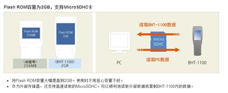 电装BHT-1100采集器容量