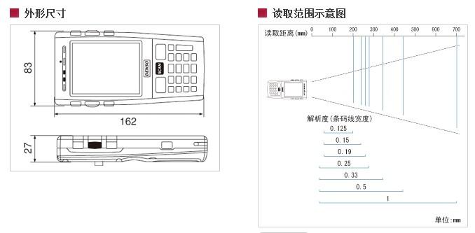 Denso BHT-700B-CE数据采集器尺寸图与读取范围图