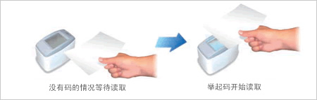 Denso QK12固定式扫描仪自动感应功能