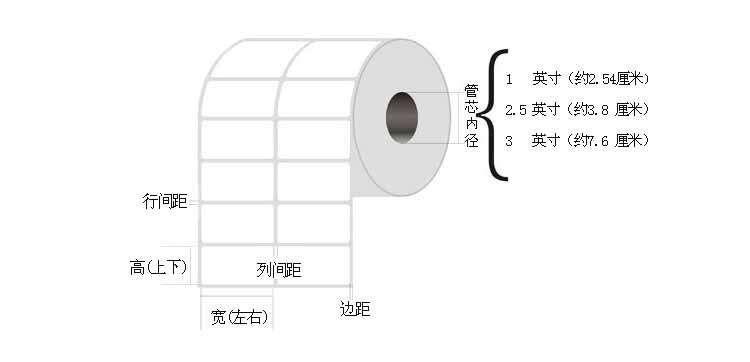 不干胶标签纸规格