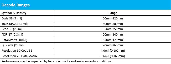 二维码扫描引擎技术参数2