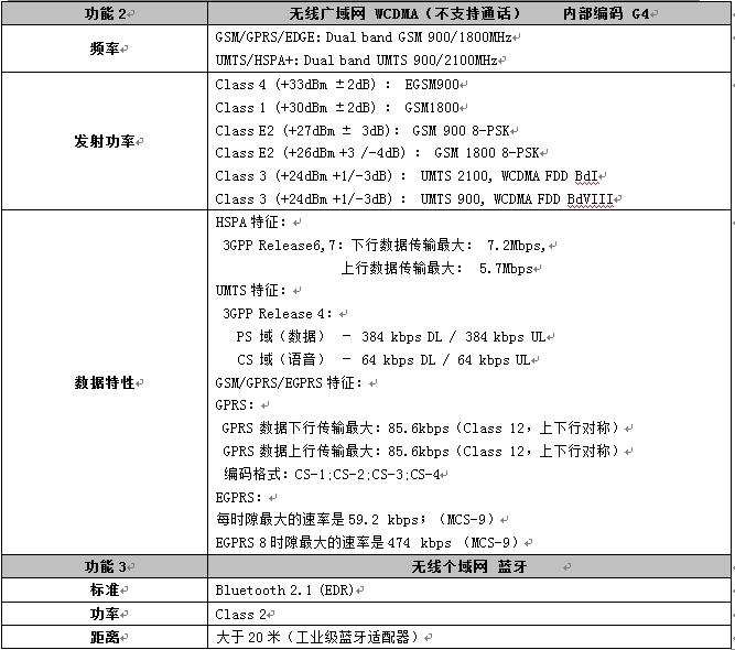 东大A6K手持终端PDA