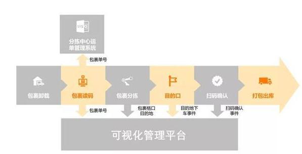 业务流程.png