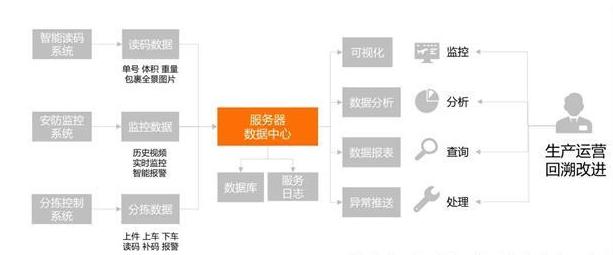 业务数据应用.png